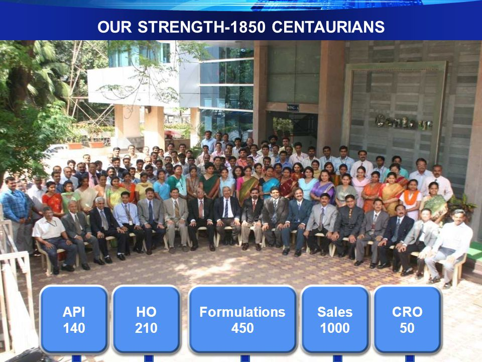 www.centaurpharma.com We Impart Health to Life OUR STRENGTH-1850 CENTAURIANS API 140 HO 210 Formulations 450 Sales 1000 CRO 50