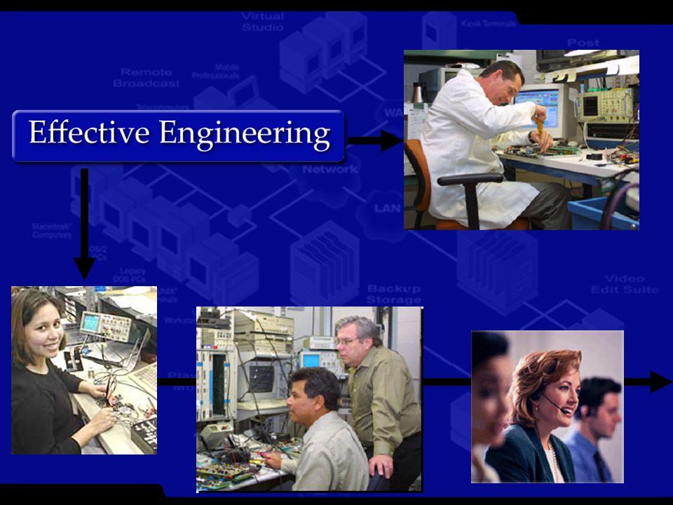 Effective Engineering April 2002, Burbank, CA 2