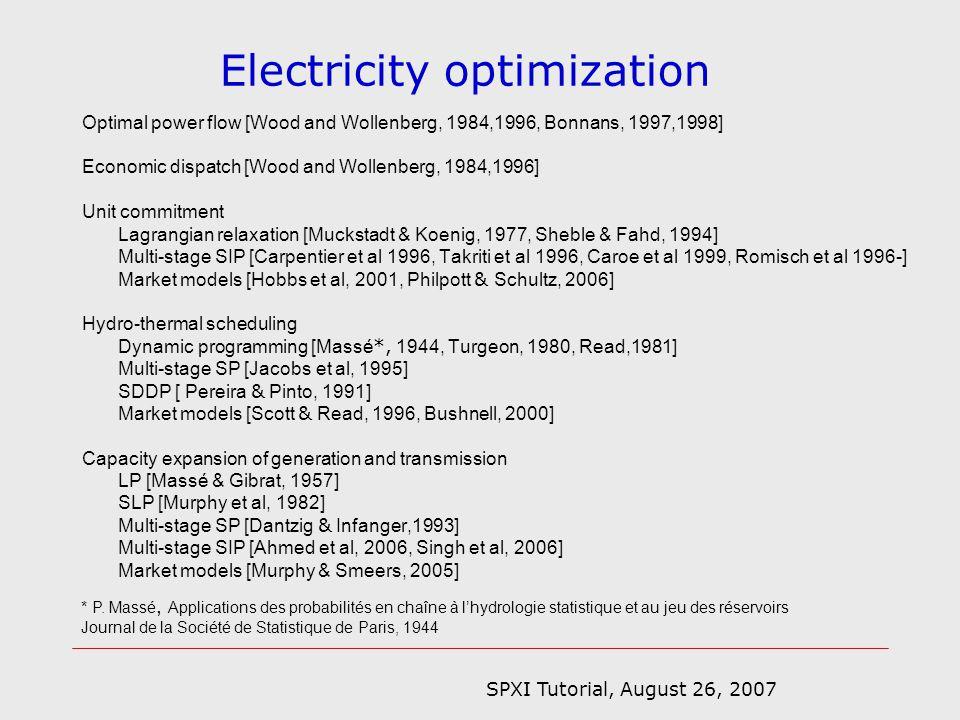 Case study: New Zealand system HVDC line MANHAW TPO