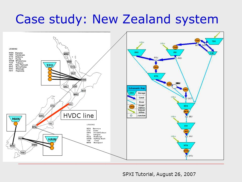 Case study: New Zealand system HVDC line MANHAW TPO
