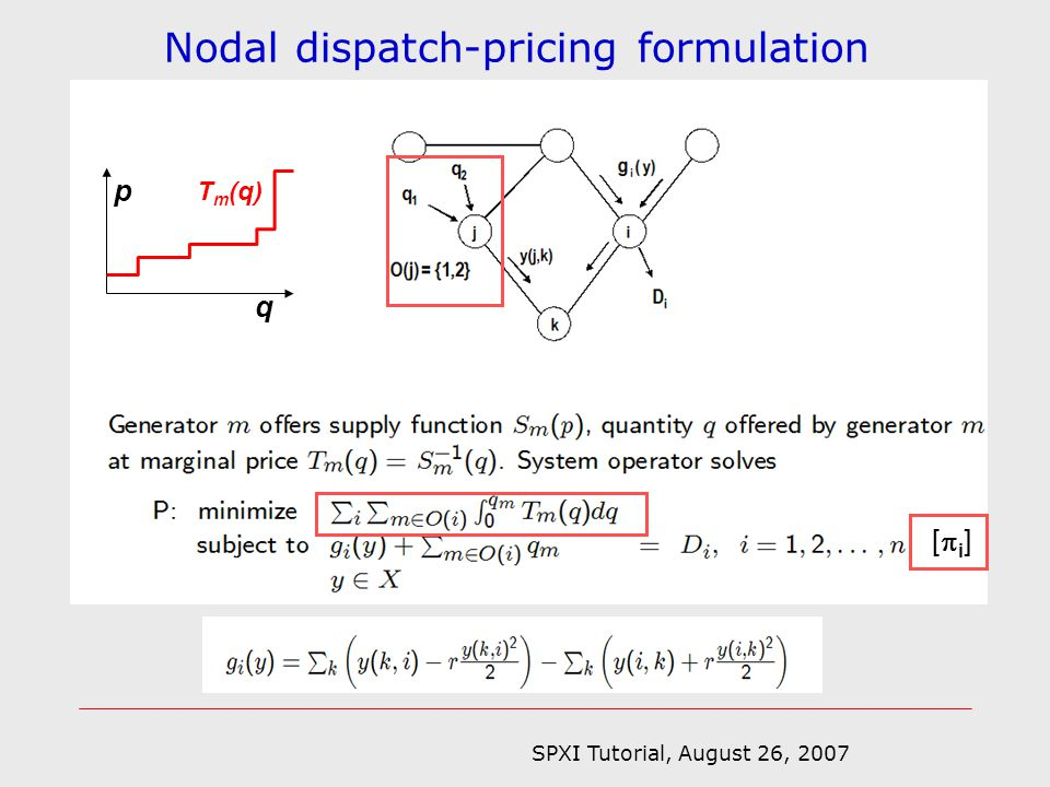 SPXI Tutorial, August 26, 2007 Nodal dispatch-pricing formulation p q T m (q) [ i ]