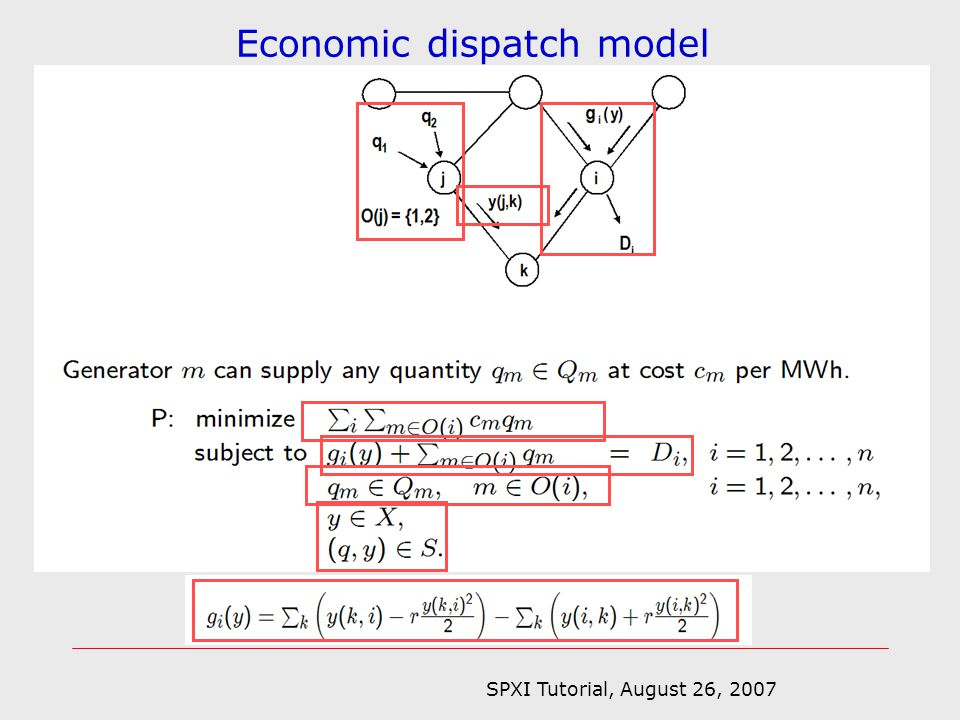 SPXI Tutorial, August 26, 2007 Economic dispatch model