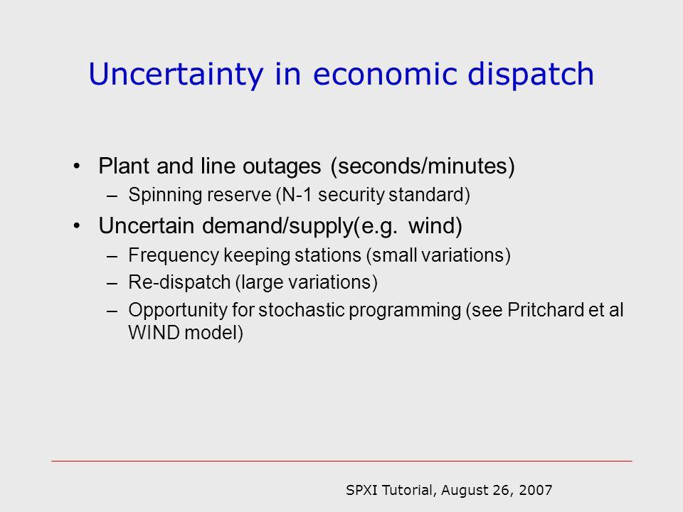 SPXI Tutorial, August 26, 2007 Unit commitment formulation