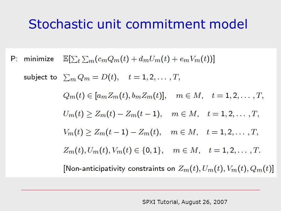 SPXI Tutorial, August 26, 2007 Uniform price auction (single node) price quantity price quantity combined offer stack demand p price quantity T 1 (q) T 2 (q) p