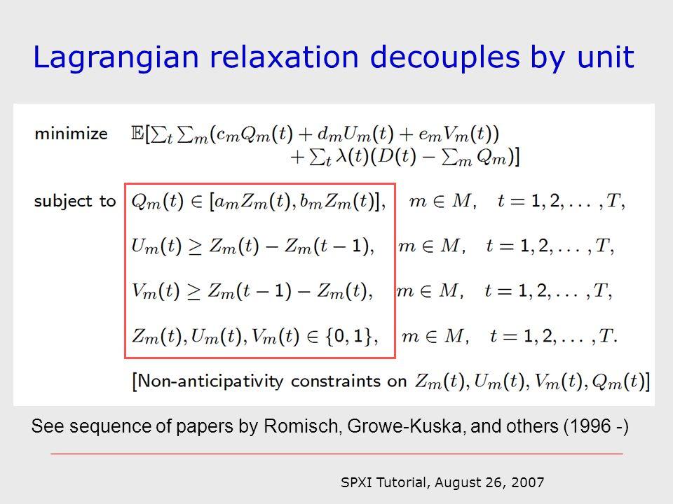 SPXI Tutorial, August 26, 2007 Nodal dispatch-pricing formulation p q T m (q) [ i ]