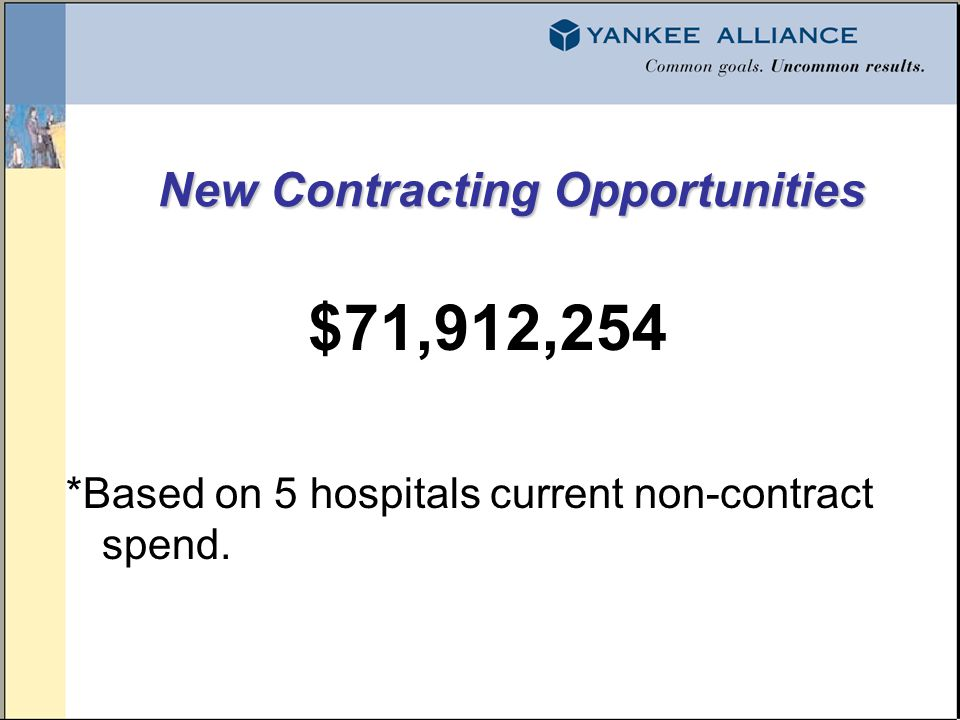 New Contracting Opportunities $71,912,254 *Based on 5 hospitals current non-contract spend.