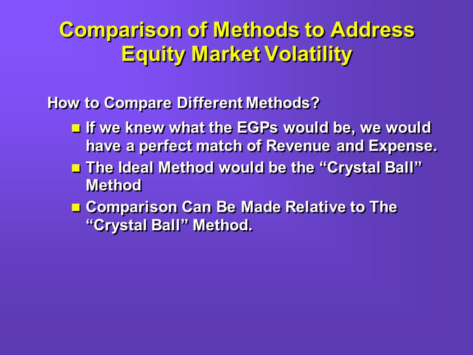 Comparison of Methods to Address Equity Market Volatility How to Compare Different Methods.