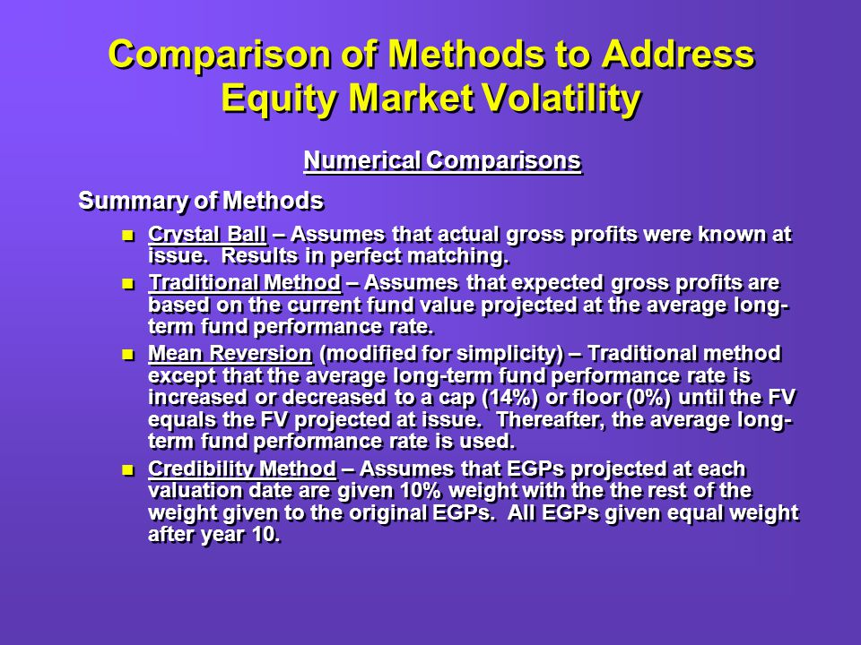 Comparison of Methods to Address Equity Market Volatility Numerical Comparisons Summary of Methods Crystal Ball – Assumes that actual gross profits were known at issue.