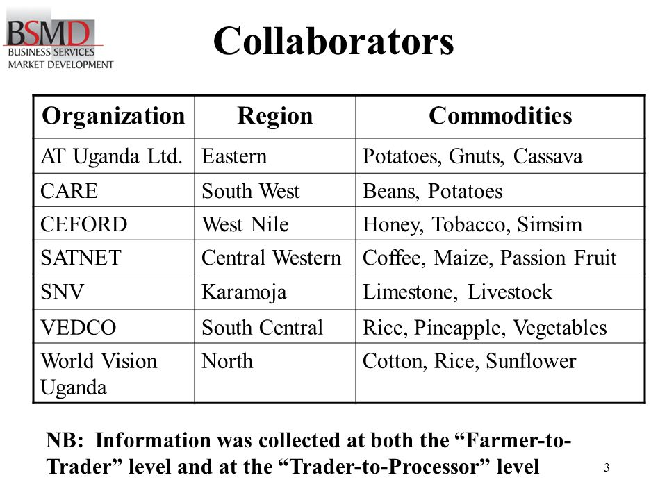 3 Collaborators OrganizationRegionCommodities AT Uganda Ltd.EasternPotatoes, Gnuts, Cassava CARESouth WestBeans, Potatoes CEFORDWest NileHoney, Tobacco, Simsim SATNETCentral WesternCoffee, Maize, Passion Fruit SNVKaramojaLimestone, Livestock VEDCOSouth CentralRice, Pineapple, Vegetables World Vision Uganda NorthCotton, Rice, Sunflower NB: Information was collected at both the Farmer-to- Trader level and at the Trader-to-Processor level