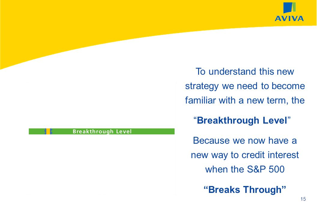 AVIVA SEPTEMBER 2002 15 To understand this new strategy we need to become familiar with a new term, the Breakthrough Level Because we now have a new w
