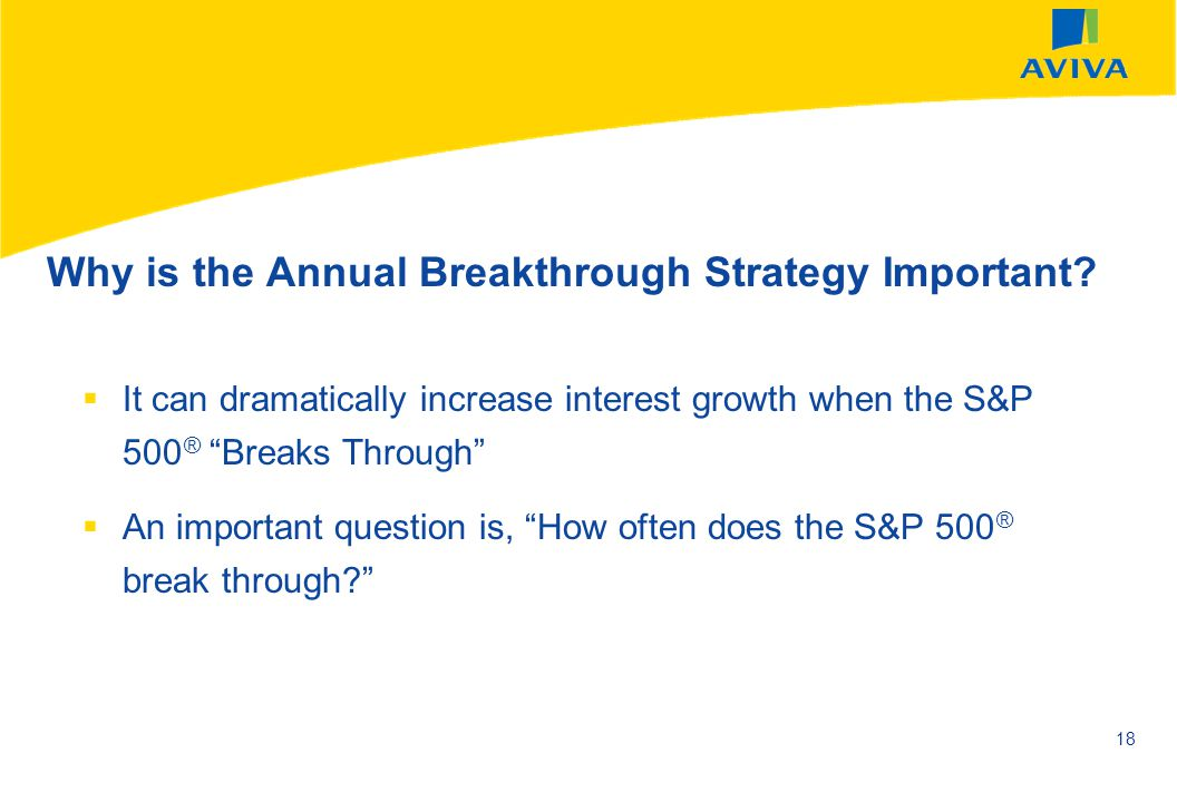 AVIVA SEPTEMBER 2002 18 It can dramatically increase interest growth when the S&P 500 ® Breaks Through An important question is, How often does the S&