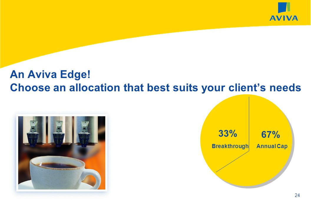 AVIVA SEPTEMBER 2002 24 33% 67% BreakthroughAnnual Cap An Aviva Edge! Choose an allocation that best suits your clients needs