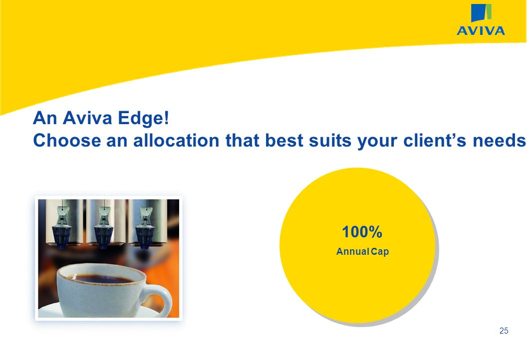 AVIVA SEPTEMBER 2002 25 100% Annual Cap An Aviva Edge! Choose an allocation that best suits your clients needs