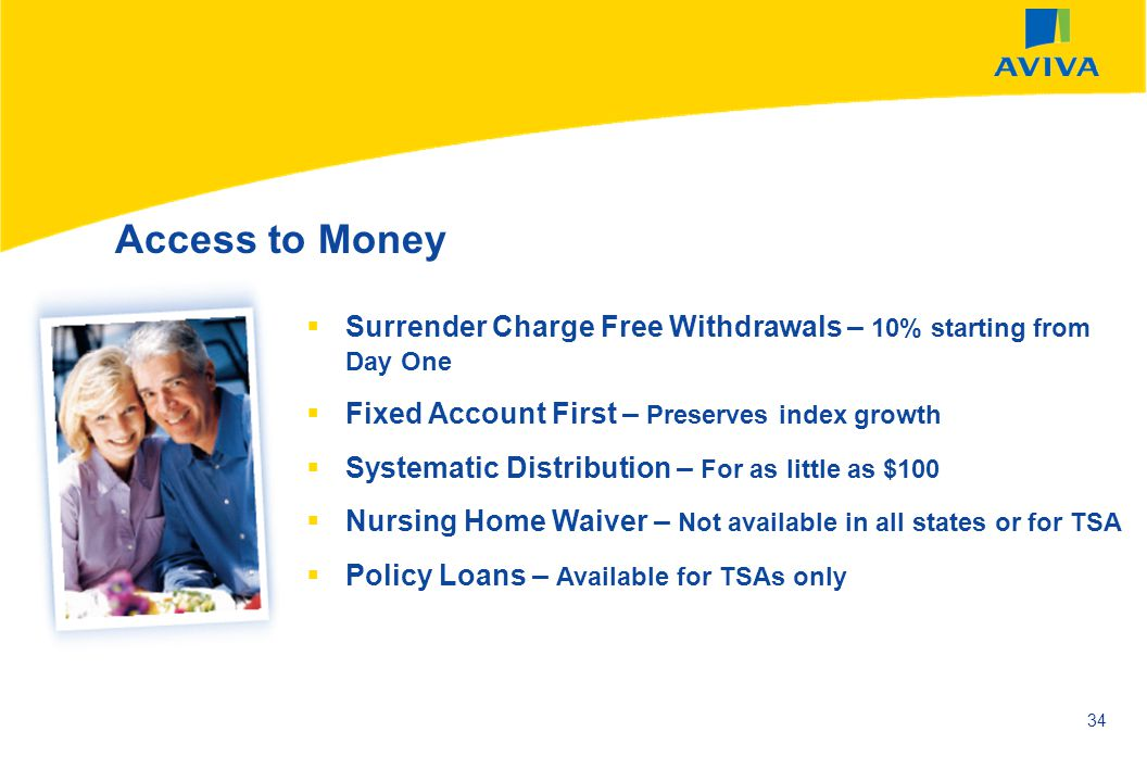 AVIVA SEPTEMBER 2002 34 Access to Money Surrender Charge Free Withdrawals – 10% starting from Day One Fixed Account First – Preserves index growth Sys