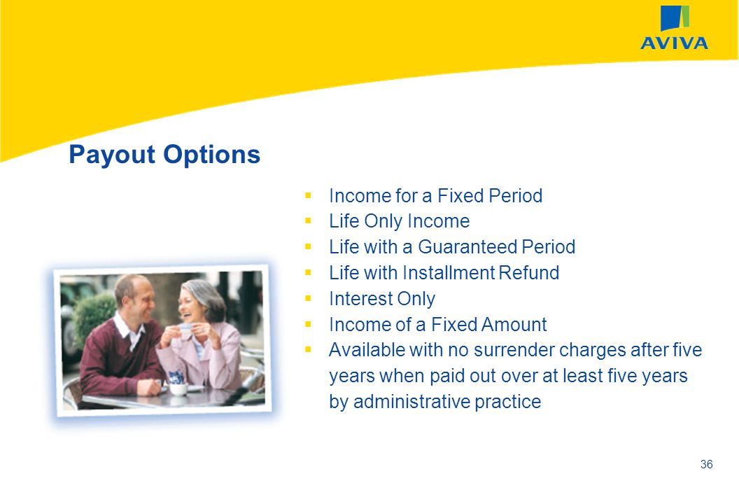 AVIVA SEPTEMBER 2002 36 Payout Options Income for a Fixed Period Life Only Income Life with a Guaranteed Period Life with Installment Refund Interest