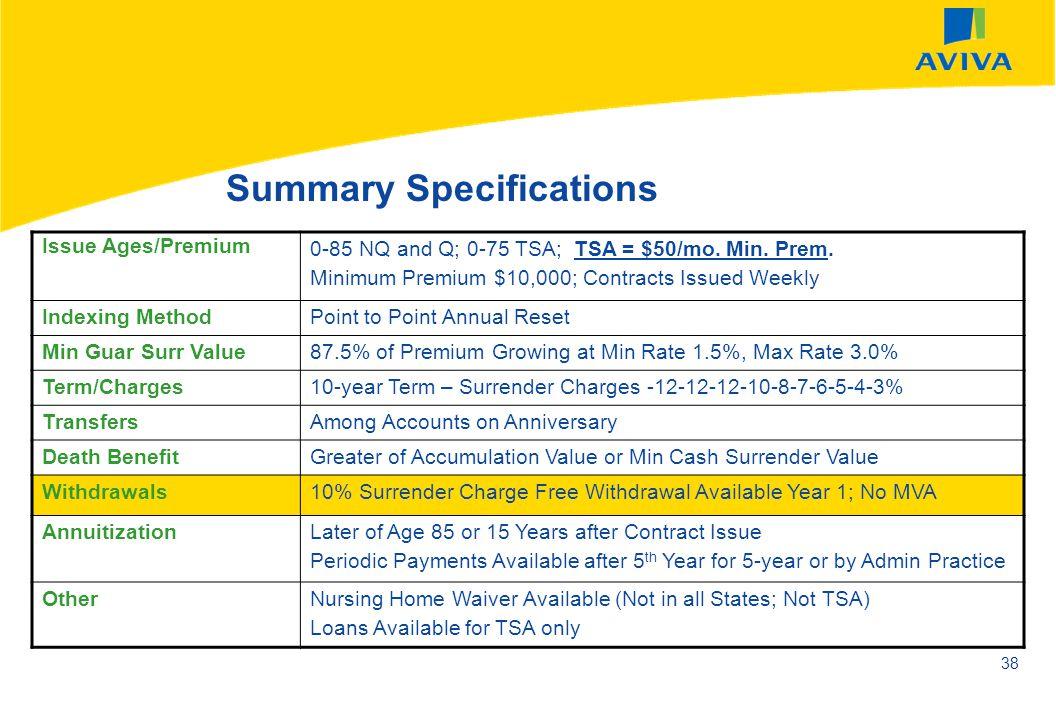 AVIVA SEPTEMBER 2002 38 Summary Specifications Issue Ages/Premium 0-85 NQ and Q; 0-75 TSA; TSA = $50/mo. Min. Prem. Minimum Premium $10,000; Contracts