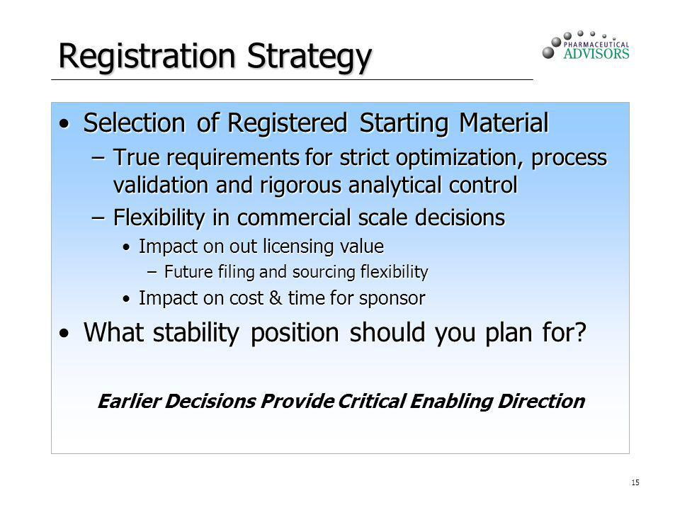 15 Registration Strategy Selection of Registered Starting MaterialSelection of Registered Starting Material –True requirements for strict optimization