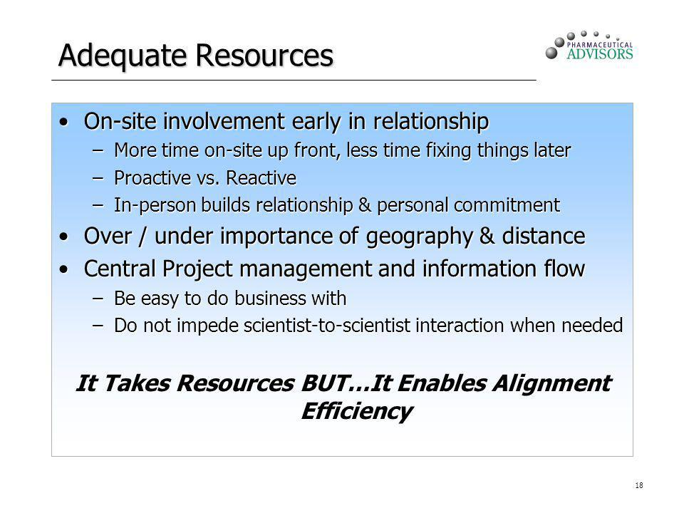 18 Adequate Resources On-site involvement early in relationshipOn-site involvement early in relationship –More time on-site up front, less time fixing