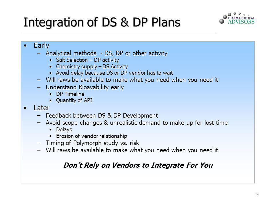 19 Integration of DS & DP Plans EarlyEarly –Analytical methods - DS, DP or other activity Salt Selection – DP activitySalt Selection – DP activity Che