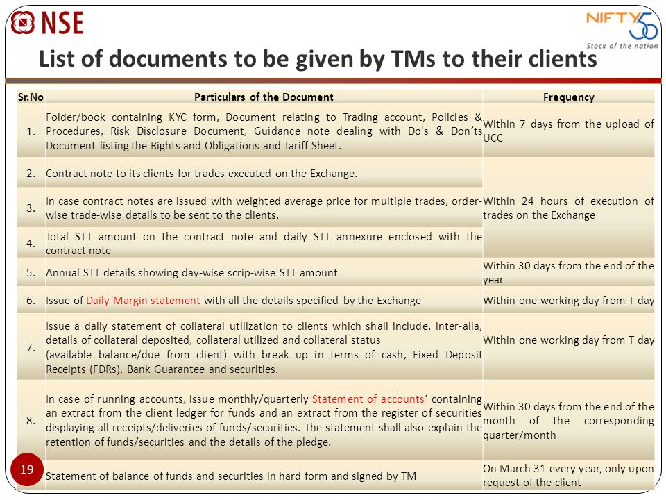 List of documents to be given by TMs to their clients Sr.NoParticulars of the DocumentFrequency 1. Folder/book containing KYC form, Document relating