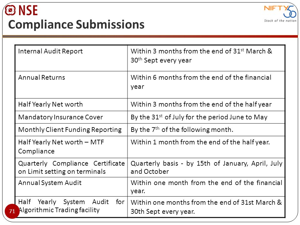 Compliance Submissions Internal Audit ReportWithin 3 months from the end of 31 st March & 30 th Sept every year Annual ReturnsWithin 6 months from the