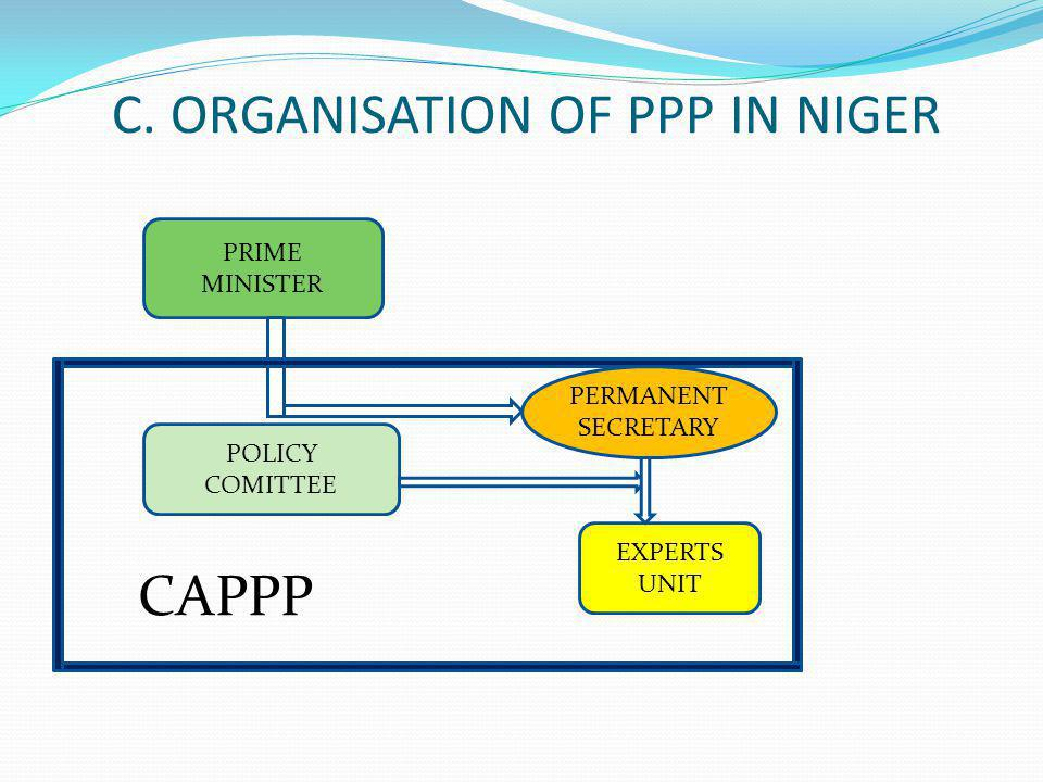 C. ORGANISATION OF PPP IN NIGER PRIME MINISTER POLICY COMITTEE EXPERTS UNIT PERMANENT SECRETARY CAPPP