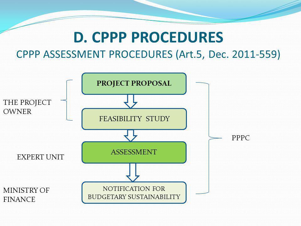D. CPPP PROCEDURES CPPP ASSESSMENT PROCEDURES (Art.5, Dec.
