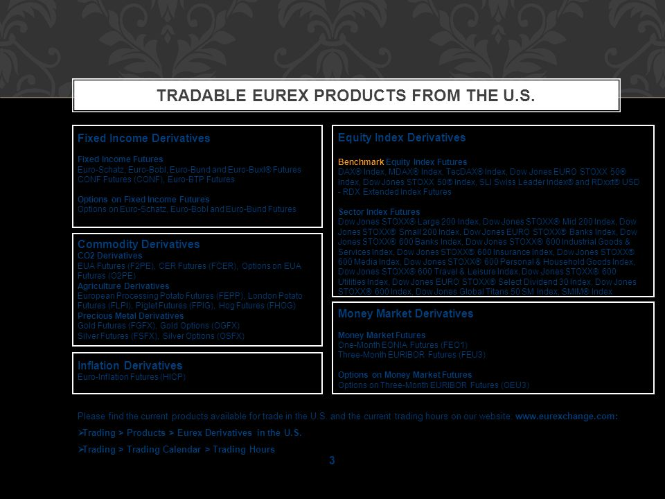 TRADABLE EUREX PRODUCTS FROM THE U.S.