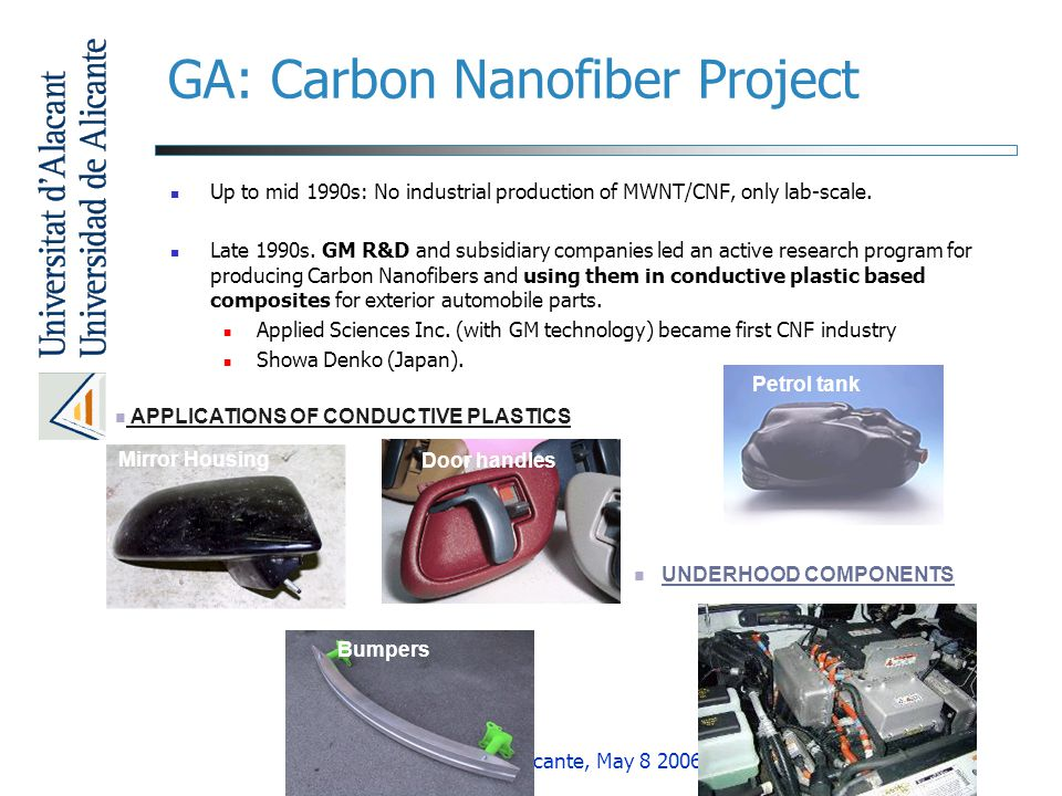 Alicante, May 8 2006 GA: Carbon Nanofiber Project Up to mid 1990s: No industrial production of MWNT/CNF, only lab-scale. Late 1990s. GM R&D and subsid