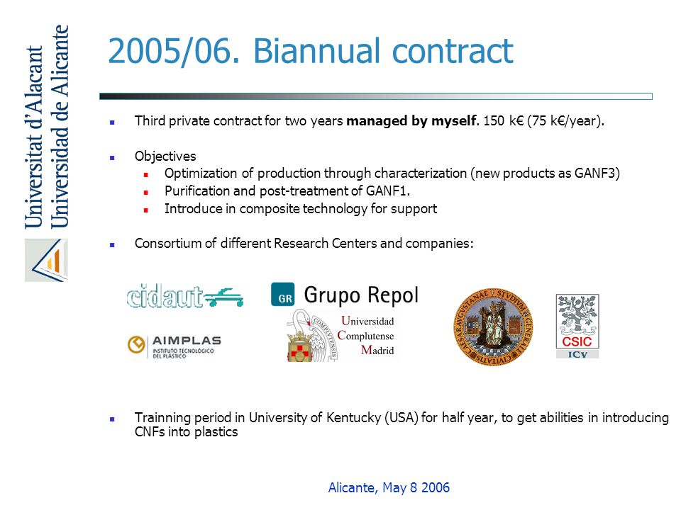 Alicante, May 8 2006 2005/06. Biannual contract Third private contract for two years managed by myself. 150 k (75 k/year). Objectives Optimization of