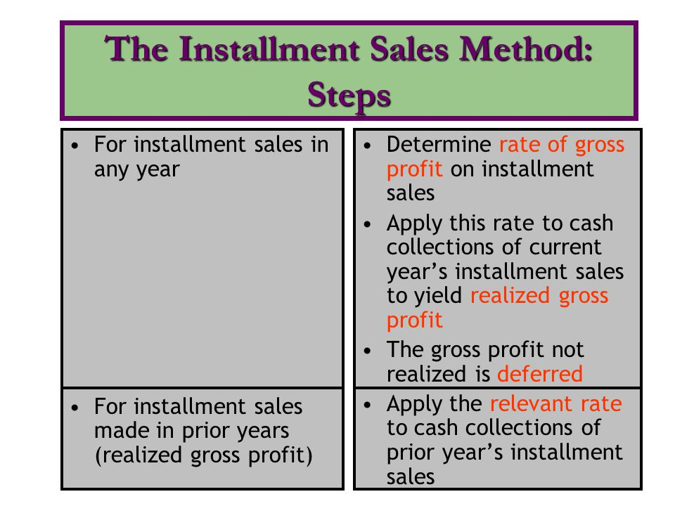 For installment sales in any year For installment sales made in prior years (realized gross profit) Determine rate of gross profit on installment sale