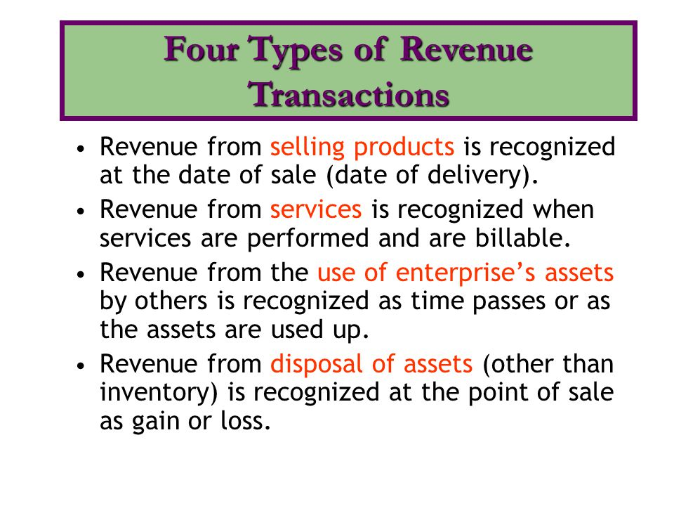 Revenue from selling products is recognized at the date of sale (date of delivery).