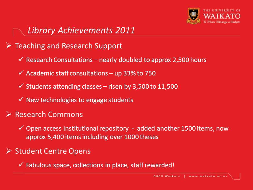 Library Achievements 2011 Improved Access to Information Library Search implemented Website reorganised & redesigned using UOW 2010 templates Digital collection: British Parliamentary Papers- NZ is live Service Model Progress Discharge your own books (& get receipt to prove it!) Z Portal: staff, students can place & track own interlibrary loans Open, browsable Course Reserve Collection Triage approach embedded