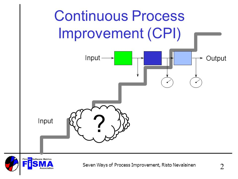 Seven Ways of Process Improvement, Risto Nevalainen 3 Lessons learned from SPI in the past (SPIRE) activities should meet business needs investment has to be focused in areas with high ROI strong correlation between practice & performance essential to have management commitment results do not happen overnight results cannot always be quantified an incremental approach works best training is a key factor in the cultural shift necessary for success