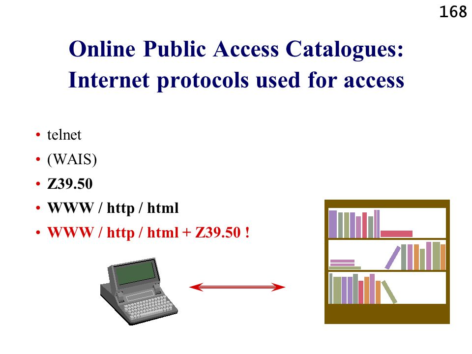 168 Online Public Access Catalogues: Internet protocols used for access telnet (WAIS) Z39.50 WWW / http / html WWW / http / html + Z39.50 !
