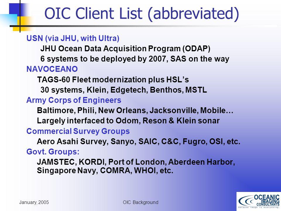 January, 2005 OIC Background Sidescan Systems SeaMARC (I, II, MR-1) GLORIA / TOBI EDO EG&G / EDGETECH Klein (595, 2000, 3K, 5K) SeaScan (Korea) Ultra Electronics Deepscan SSI, TAMU, Etc AMS-120 (DSL) Datasonics/Benthos Tritech Imagenix RDI Data Formats OIC MBIO QMIPS XTF SEG-Y MSTL Multi-Beam Systems Hydrosweep Odom Echoscan RESON SEABEAM SIMRAD Systems & Formats Supported by OIC Software