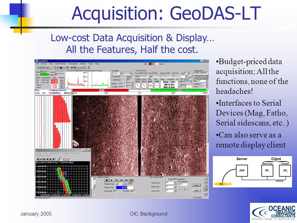 January, 2005 OIC Background Acquisition: GeoDAS-LT Low-cost Data Acquisition & Display… All the Features, Half the cost.