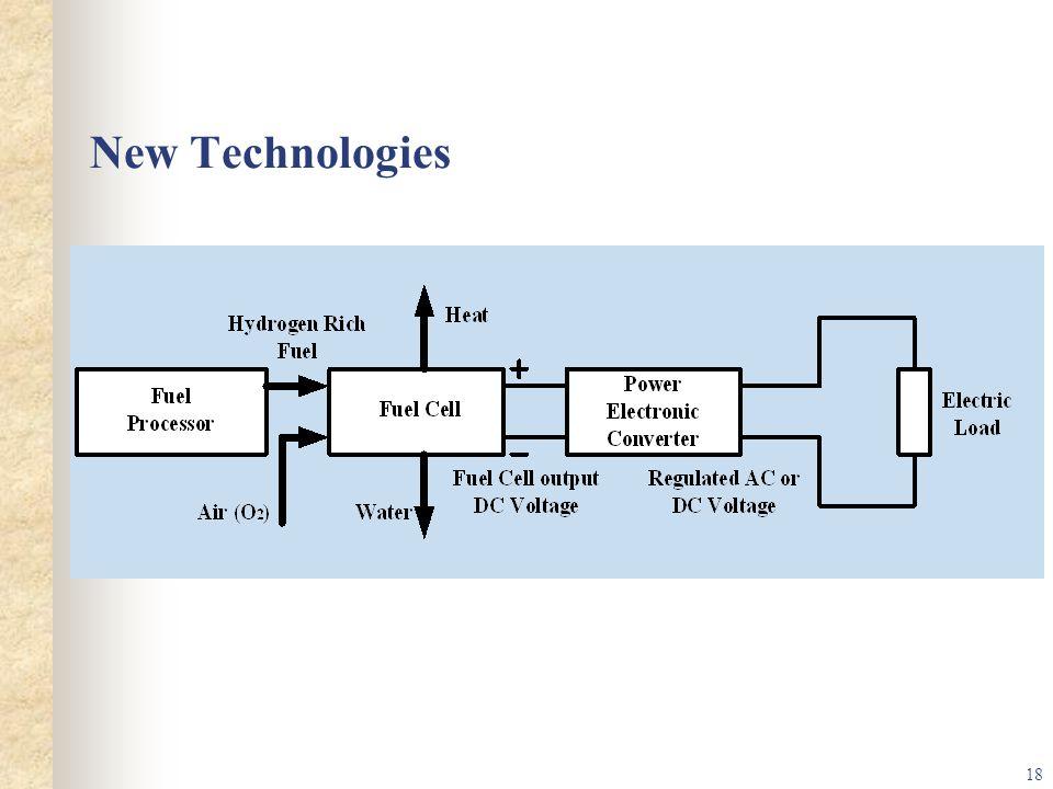 18 New Technologies