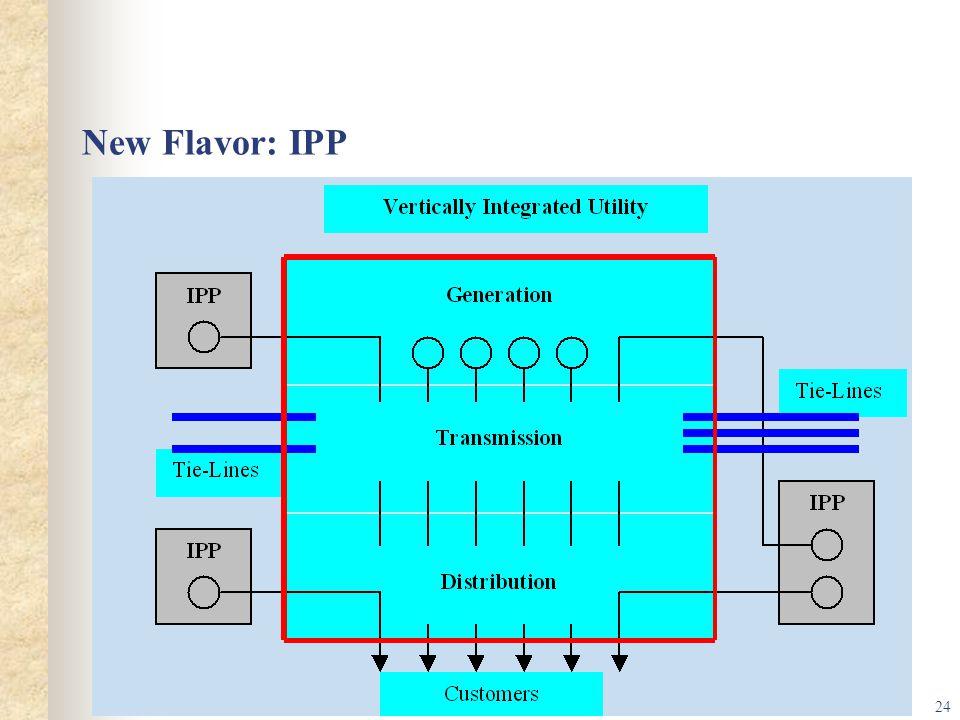 24 New Flavor: IPP
