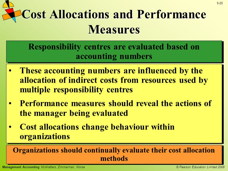 © Pearson Education Limited 2008 9-21 Management Accounting McWatters, Zimmerman, Morse Mutual Monitoring Incentives Mutual Monitoring results when cost allocations are made from one responsibility centre to another