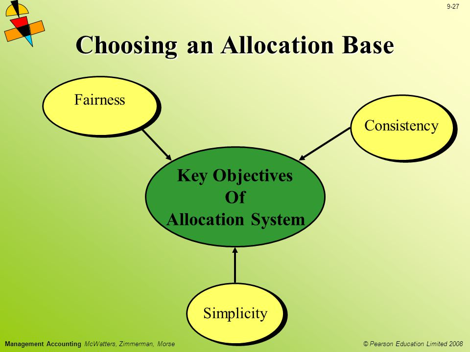 © Pearson Education Limited 2008 9-28 Management Accounting McWatters, Zimmerman, Morse Selection Criteria Causal Relation Benefits Received Reasonableness Choosing an Allocation Base Allocation Base