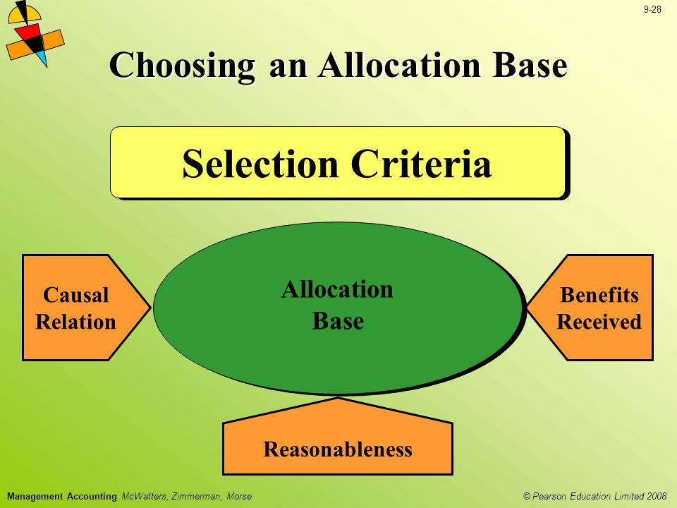 © Pearson Education Limited 2008 9-29 Management Accounting McWatters, Zimmerman, Morse Choosing an Allocation Base Allocation Base Examples