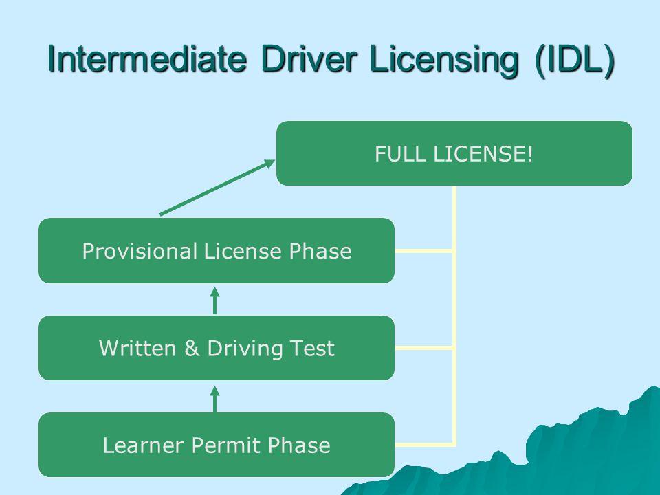 Intermediate Driver Licensing (IDL) FULL LICENSE.