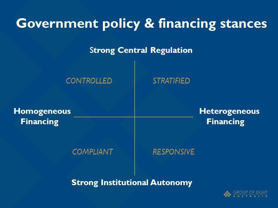 Government policy & financing stances Strong Central Regulation CONTROLLEDSTRATIFIED Homogeneous Heterogeneous Financing Financing COMPLIANTRESPONSIVE Strong Institutional Autonomy