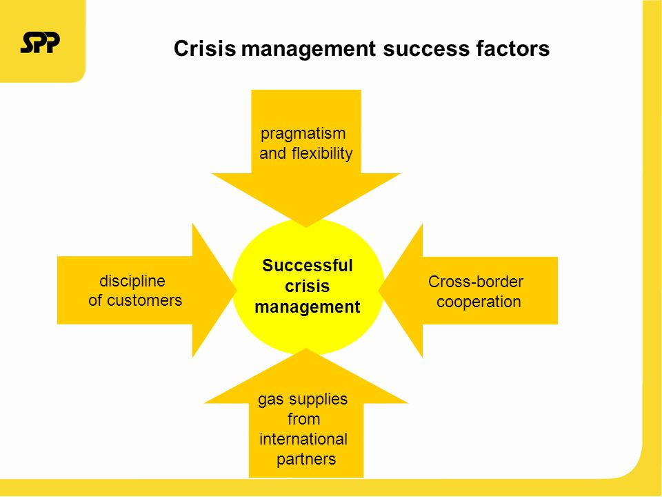 Crisis management success factors Successful crisis management pragmatism and flexibility Cross-border cooperation discipline of customers gas supplies from international partners