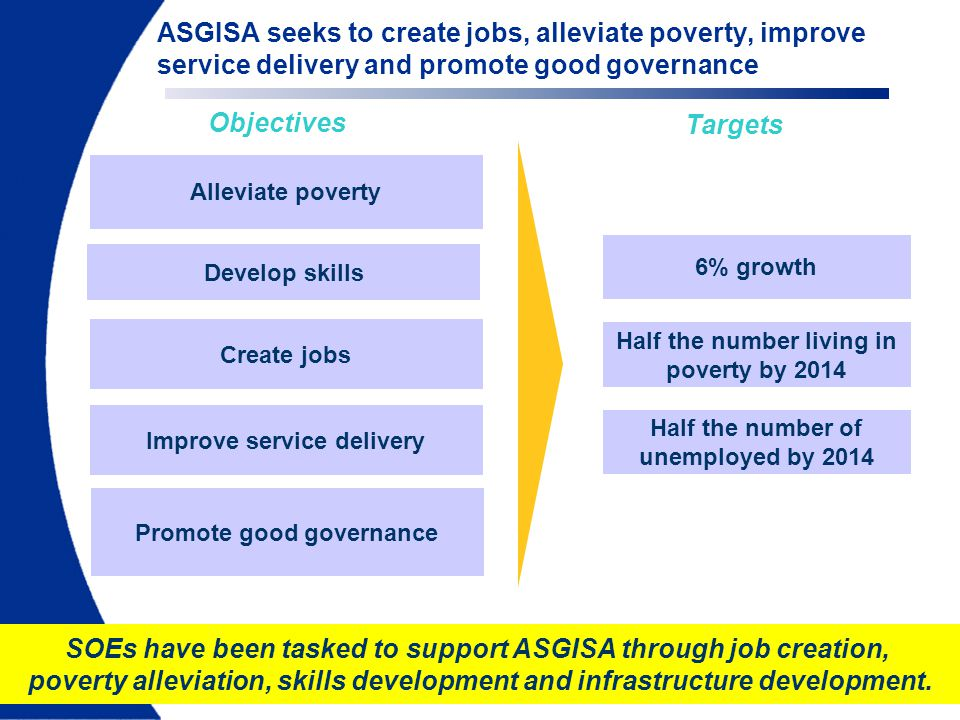 ASGISA seeks to create jobs, alleviate poverty, improve service delivery and promote good governance Objectives Alleviate poverty Develop skills Impro