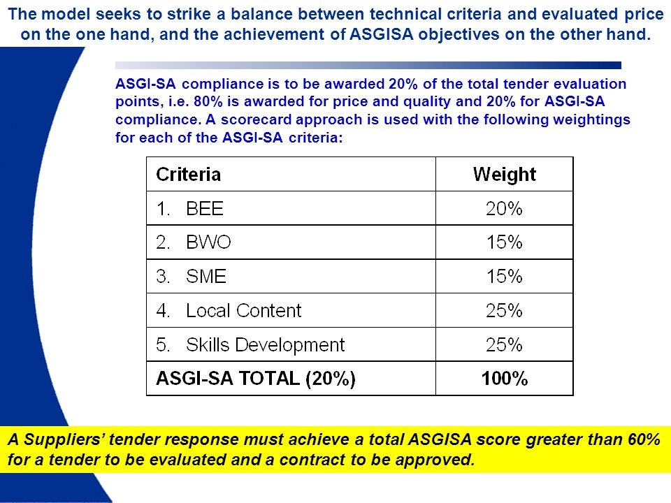 ASGI-SA compliance is to be awarded 20% of the total tender evaluation points, i.e. 80% is awarded for price and quality and 20% for ASGI-SA complianc