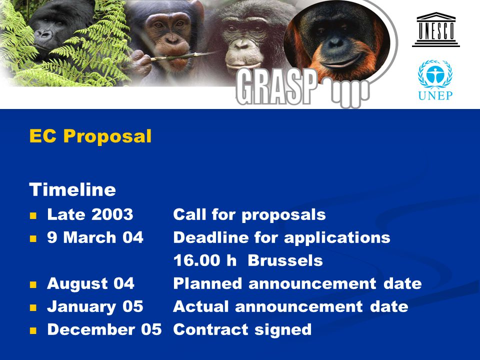 EC Proposal Timeline Late 2003Call for proposals 9 March 04 Deadline for applications 16.00 h Brussels August 04 Planned announcement date January 05
