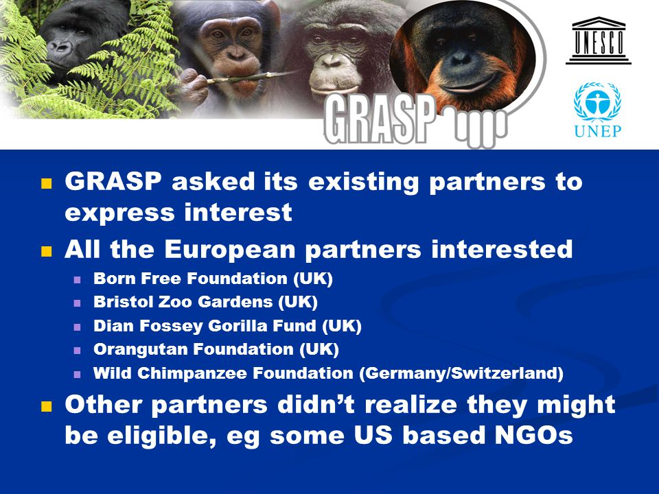 GRASP asked its existing partners to express interest All the European partners interested Born Free Foundation (UK) Bristol Zoo Gardens (UK) Dian Fos