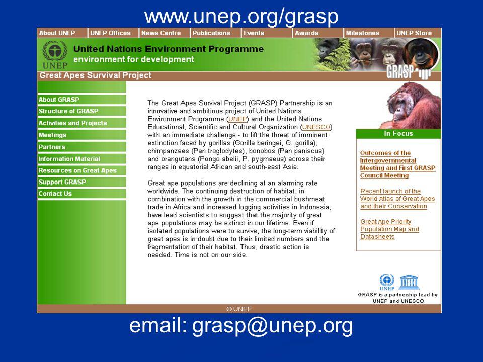 www.unep.org/grasp email: grasp@unep.org